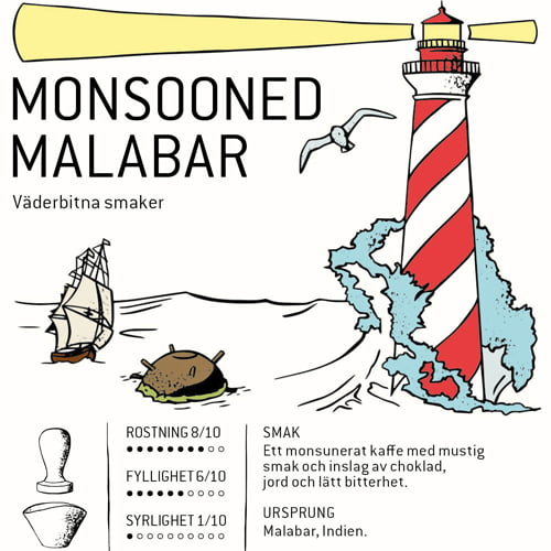 Monsooned Malabar - kaffe