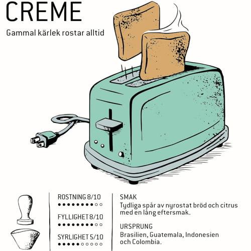 Creme - kaffe