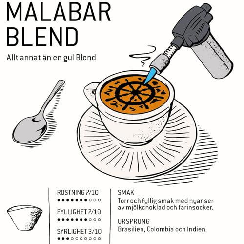 Malabar Blend har en torr och fyllig smak med nyanser av mjölkchoklad och farinsocker.