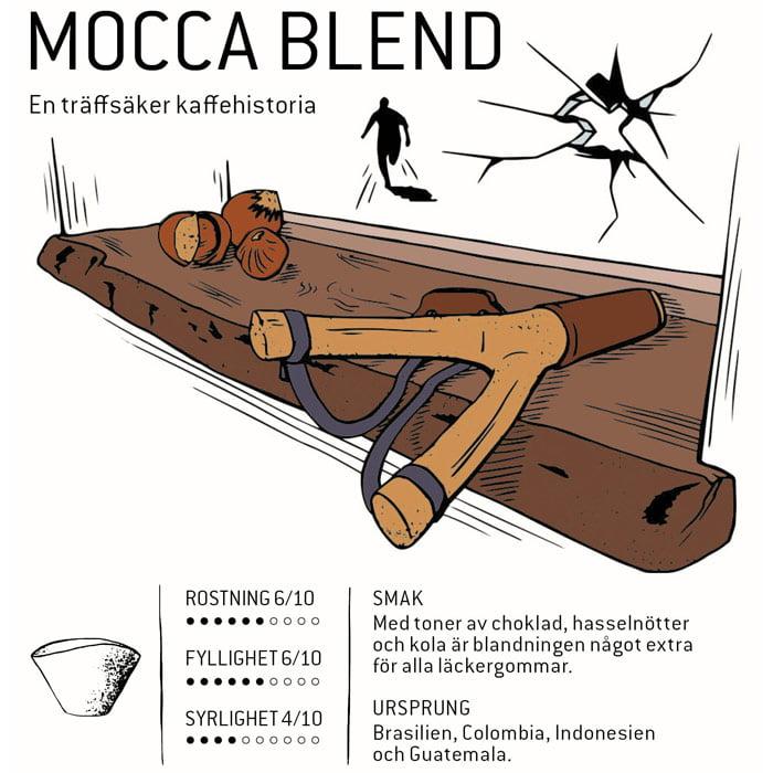 Med toner av choklad, hasselnötter och kola är Mocca Blend något extra för alla läckergommar. En träffsäker kaffehistoria.