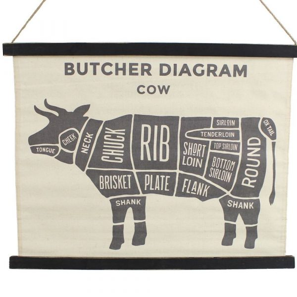 Tavla Butcher diagram cow 65x50 cm