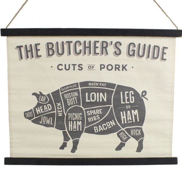 Tavla The butcher's guide pork 65x50 cm